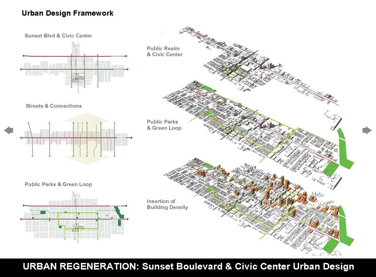 Sunset Boulevard Civic Center Urban Design Plan Guideline Jing Xiao Archinect