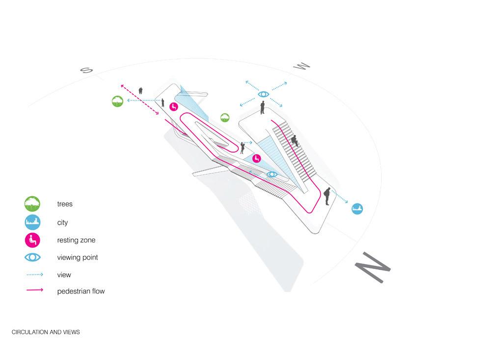 Circulation and views (Image: UNStudio)