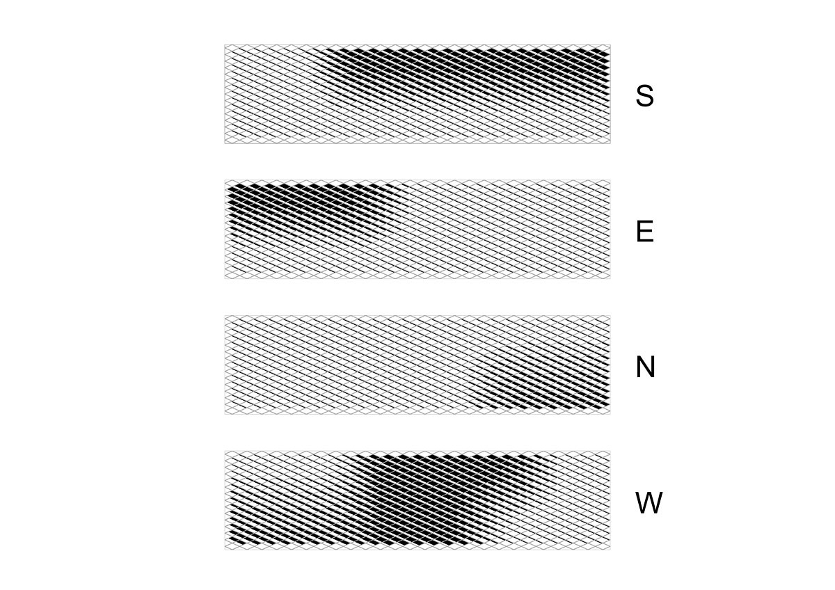 Abstract elevations (Image: HENN)