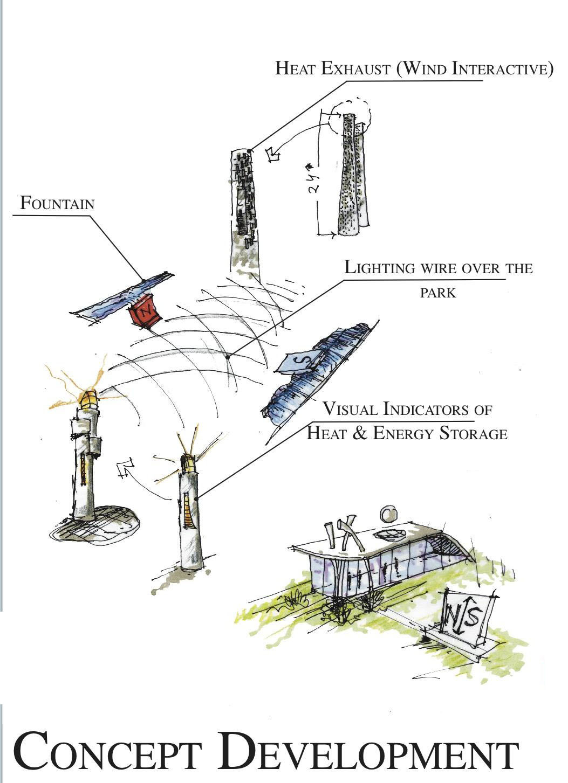 Energy Park Sketch
