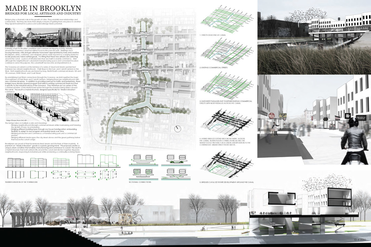 Honorable Mention: Made in Brooklyn: Bridges For Local Artisans & Industry; Members: Nathan Rich and Miriam Peterson