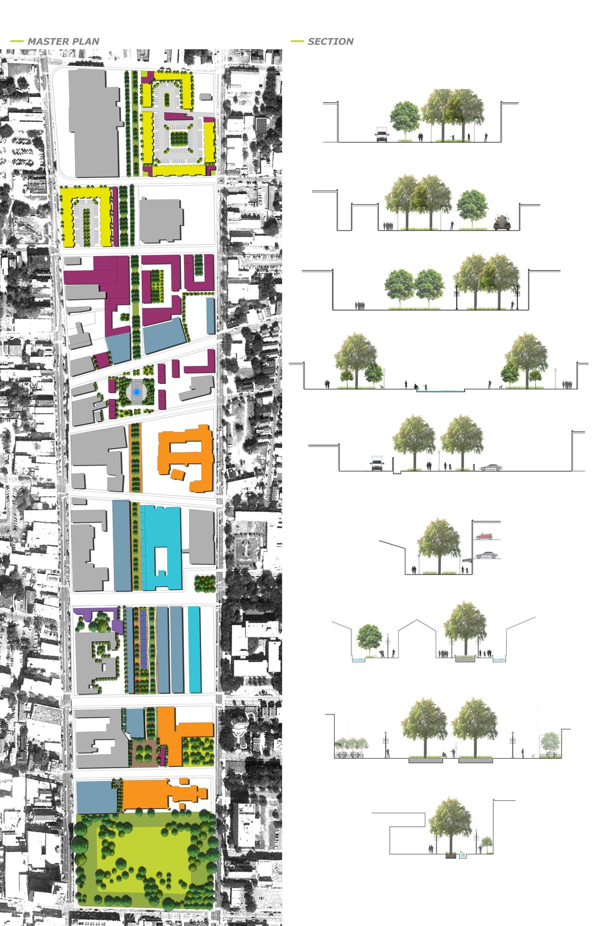 Sustainable urban corridor block pattern and Green plans