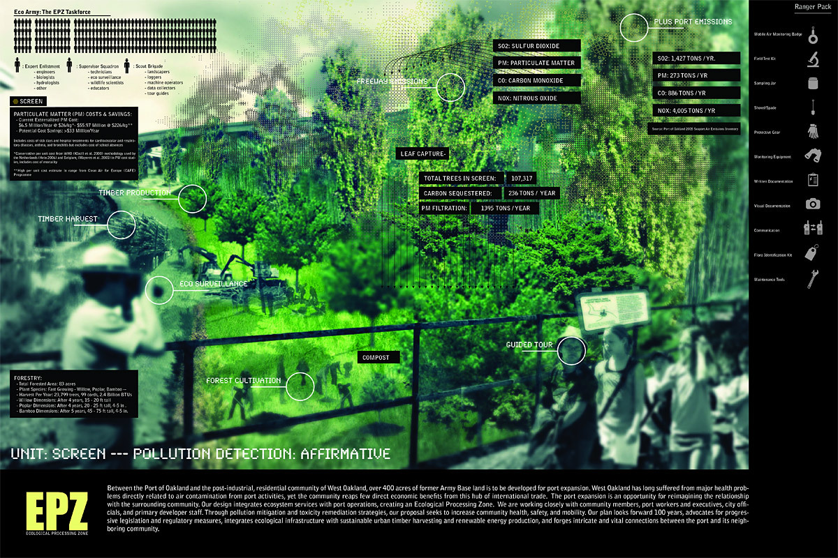 Environmental Impact, Second Place: Ecological Processing Zone (EPZ), Oakland, United States