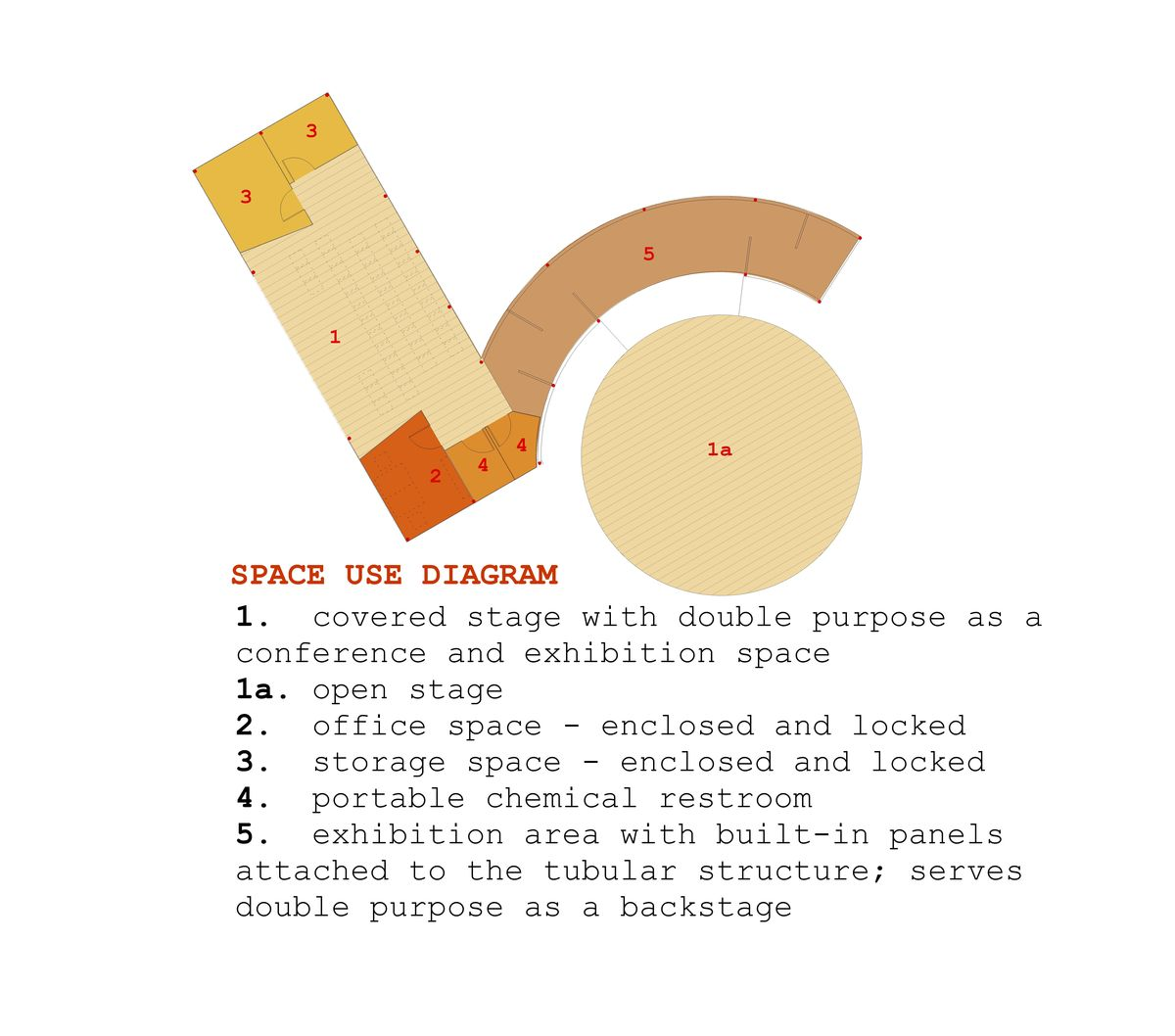 Space use diagram