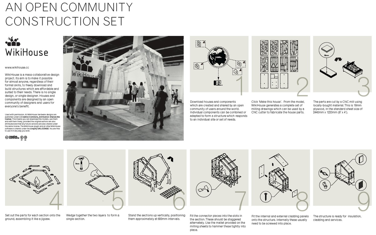 WikiHouse concept by Architecture 00:/