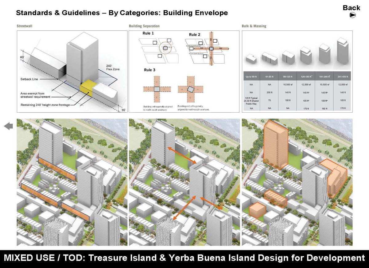 Standards & Guidelines – Building Envelope 1