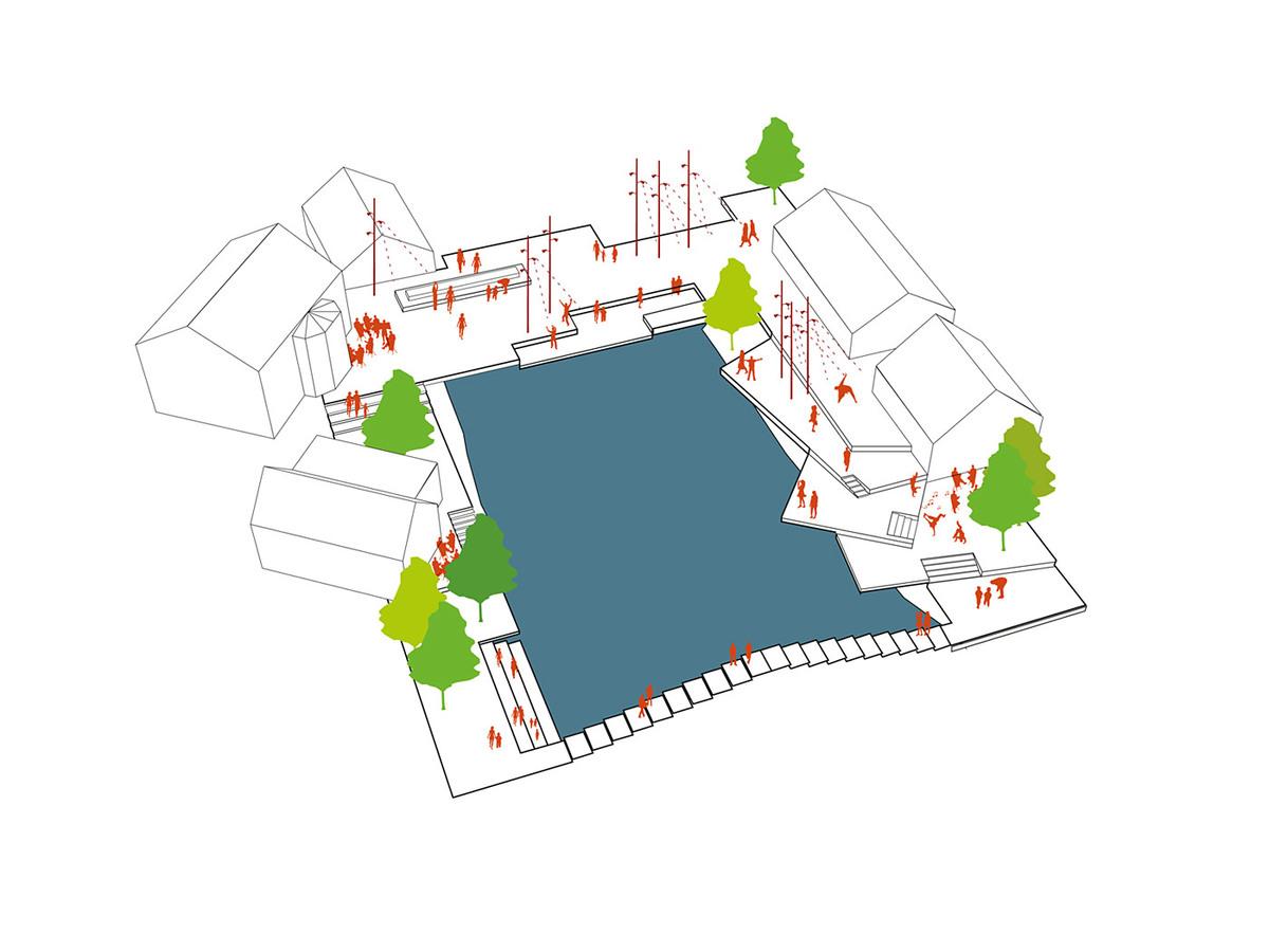 Diagram (Image: Mandaworks and Hosper Sweden)