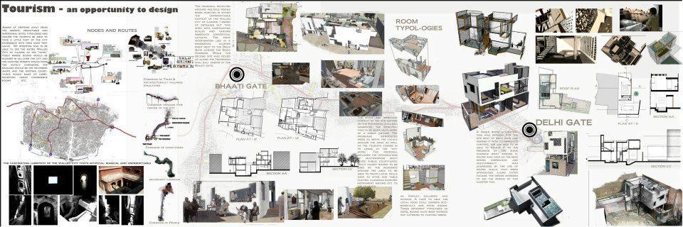 Architecture Design Thesis