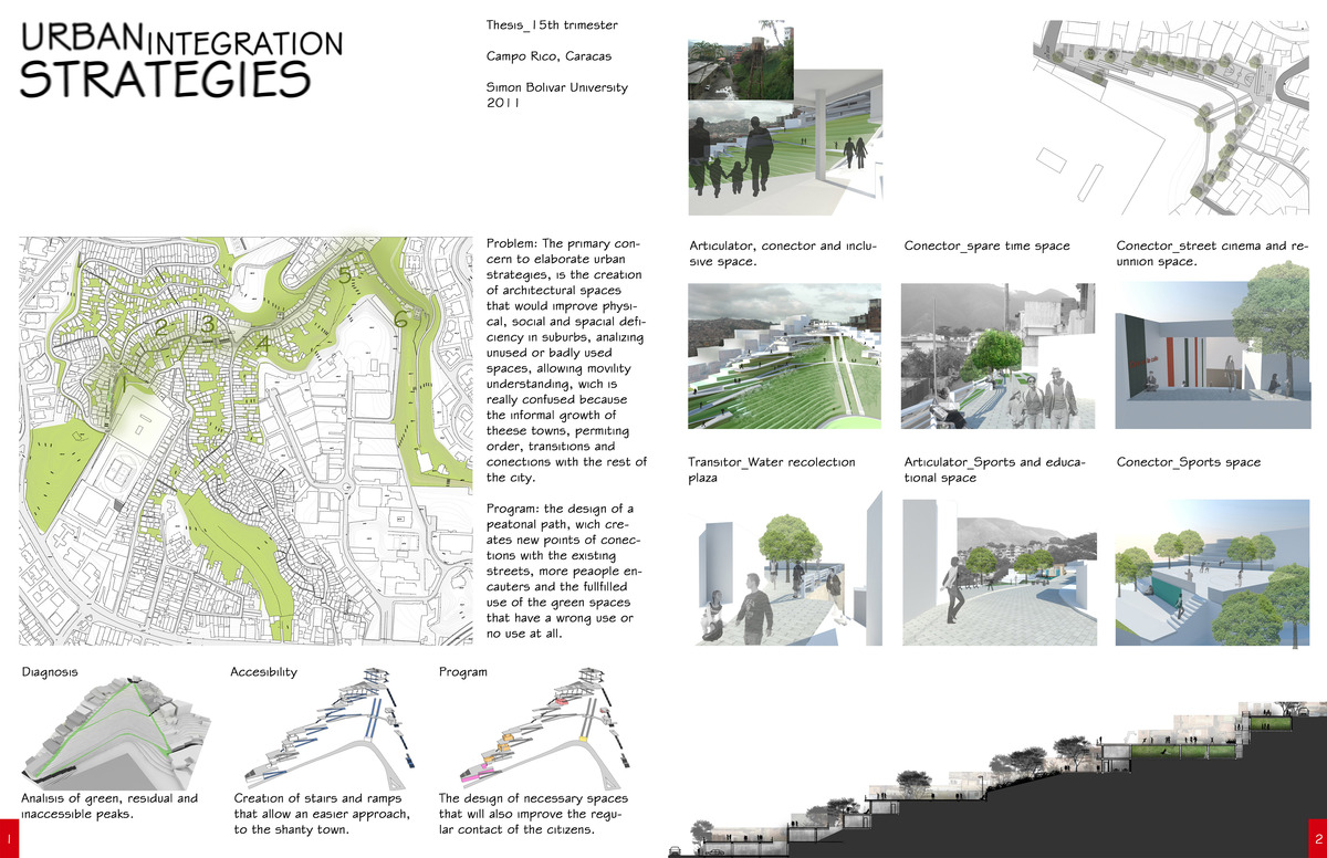 best Dise  o urbano images on Pinterest   Architects  Urban     essay revision websites ks
