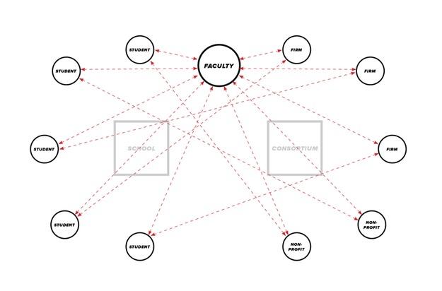 http://rp.design.umn.edu/
