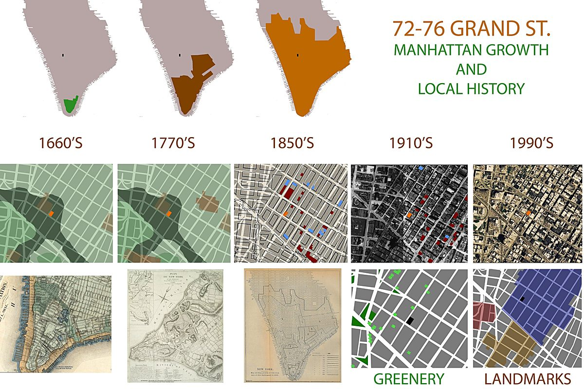 Greenery and Landmarks in NYC over the years