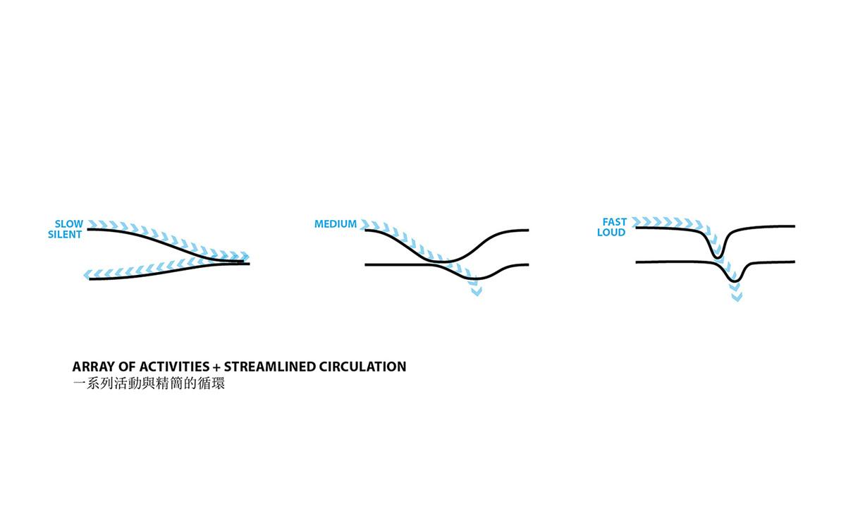 Water flow (Image: KAMJZ)