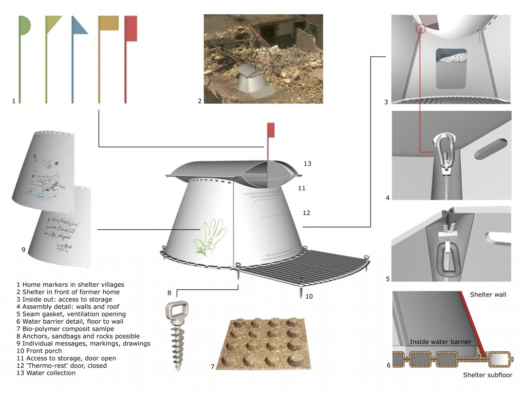 Diagram explaining some of the components of the Zip-Shelter. Credit: Zip-Shelter