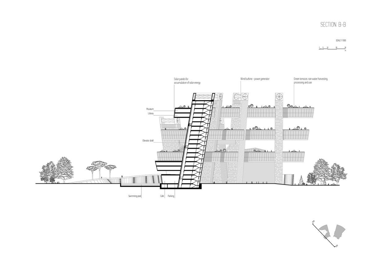 Section B-B (Image: Architecton)