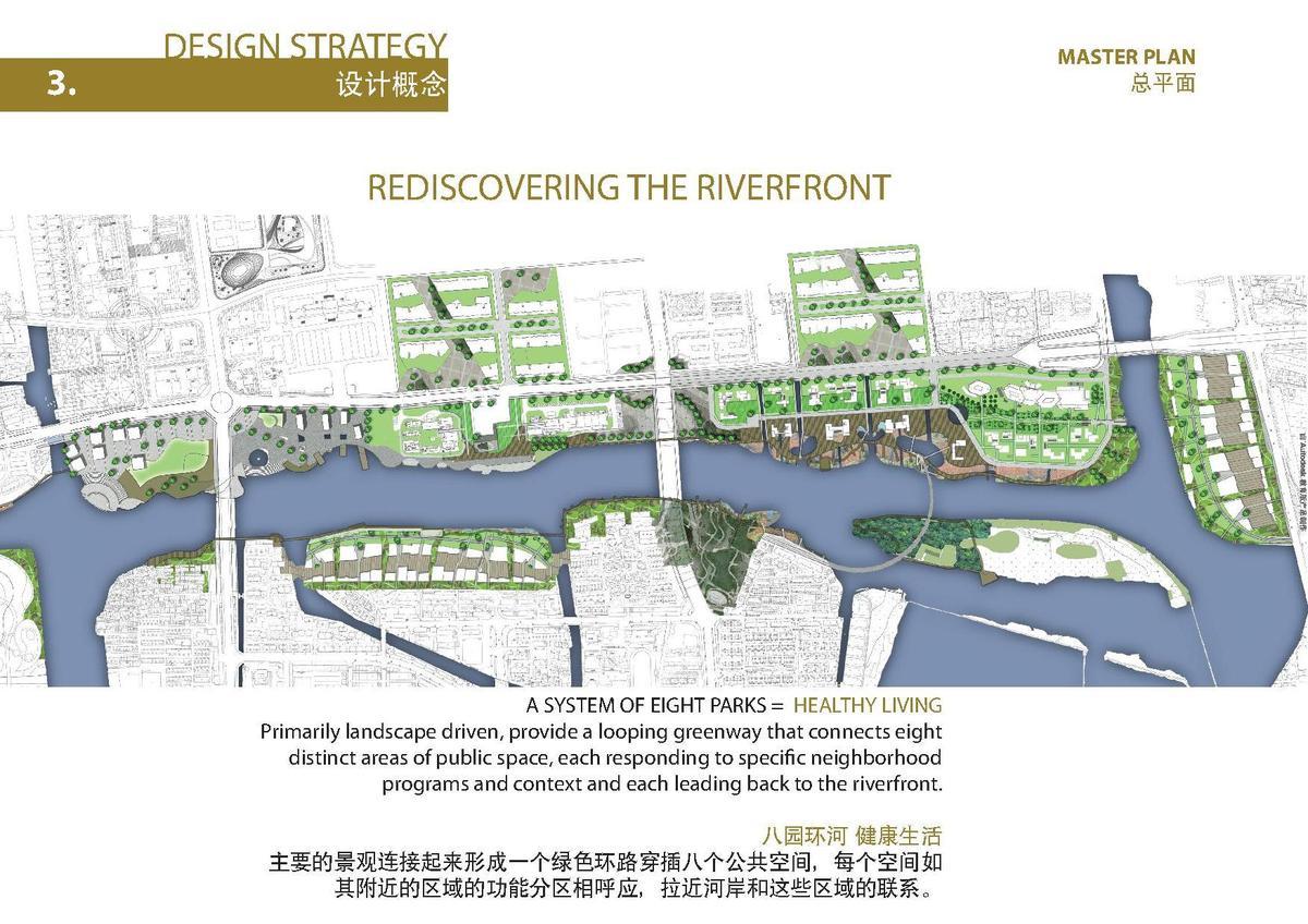 Master Plan of Eight Park Typologies