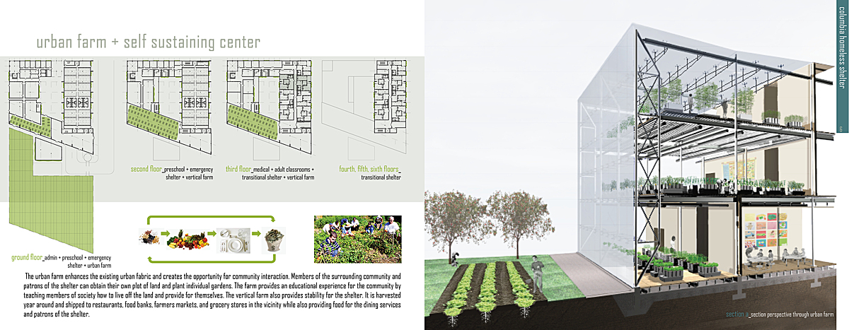 Floor Plans + Urban Farm