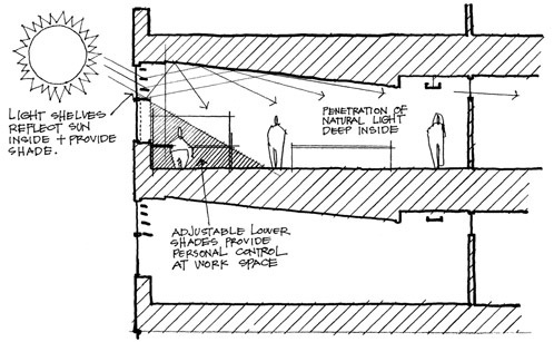 Detail Cross Section