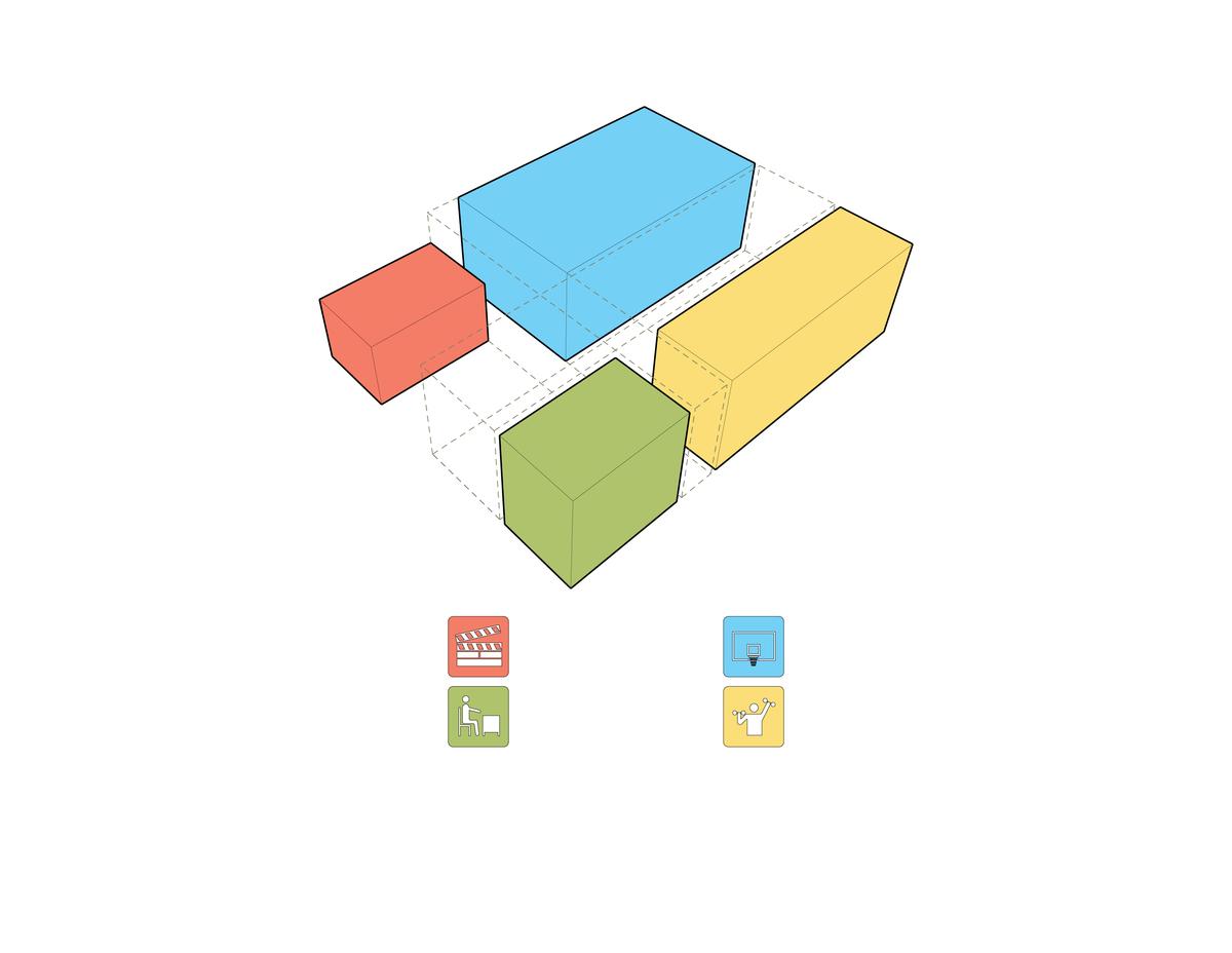 Program Blocks