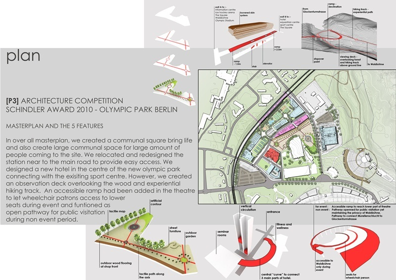 Schindler Award- Olympic Park Berlin- master planning