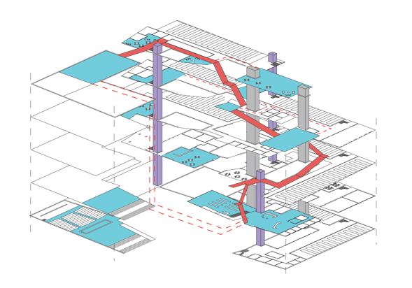 Public circulation diagram