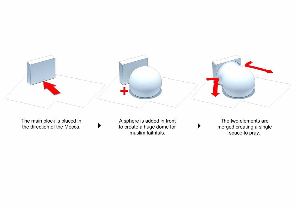 Concept diagram (Image: Paolo Venturella, Angelo Balducci, Luca Ponsi, Paolo Gaeta)