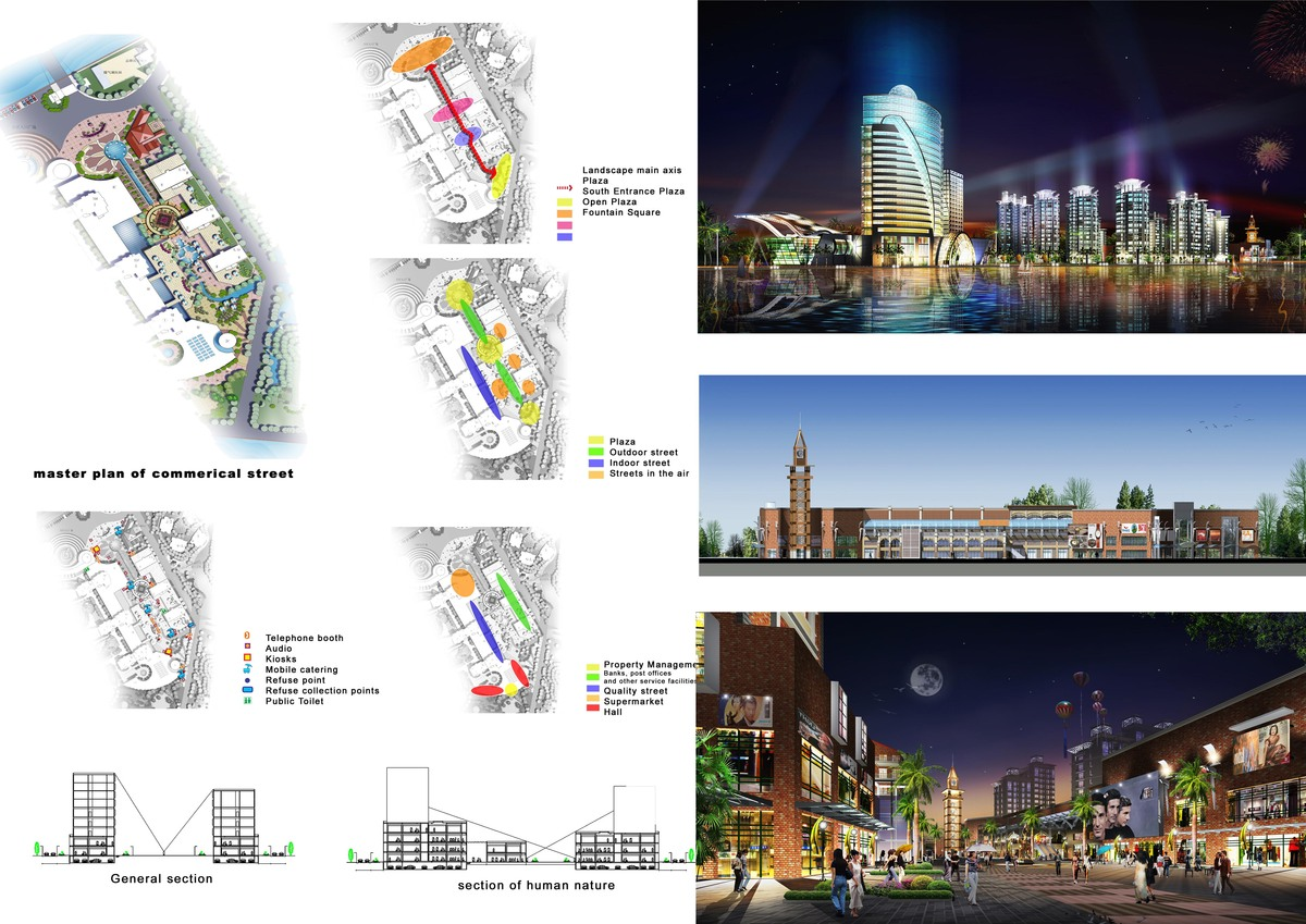 Commercial and Residential District Planning and Design ...