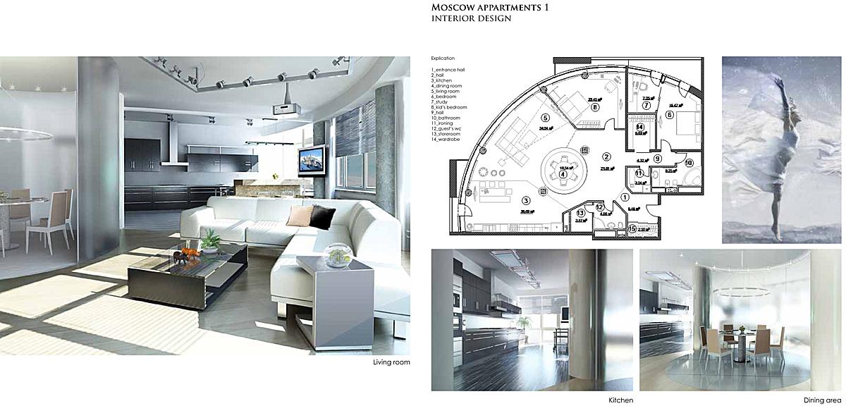 Moscow Appartments Alyona Makarova Archinect