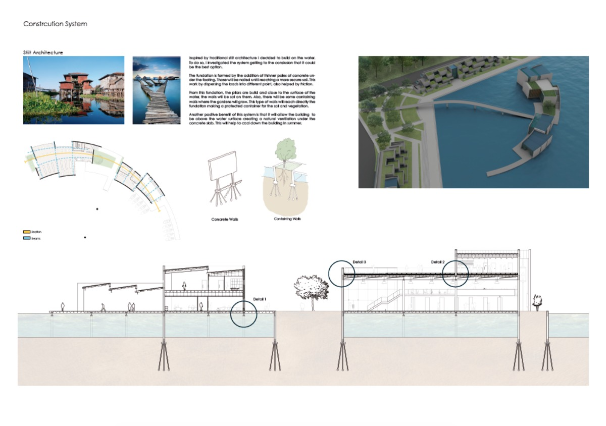 The beacon final project for ba architecture mateo for Find architects online