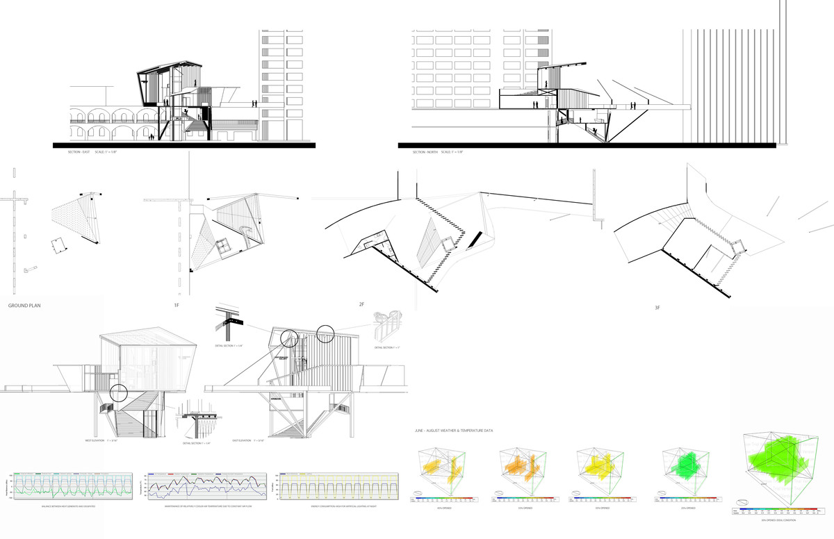 parasitic architecture thesis Urban parasites: re-appropriation of interstitial spaces in architecture through the act of graffiti a thesis submitted to the graduate school of natural and.