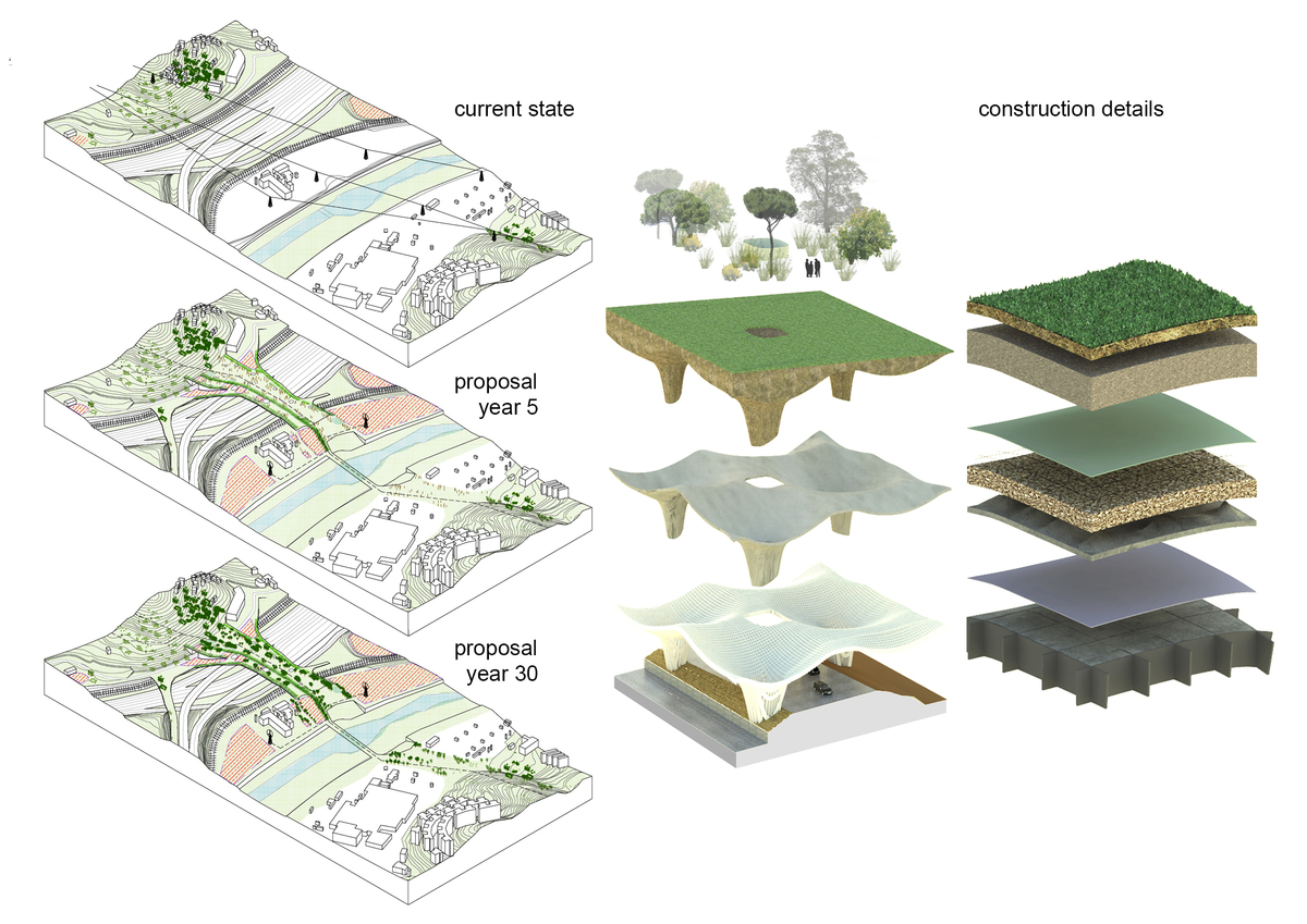 proposal evolution and contruction details