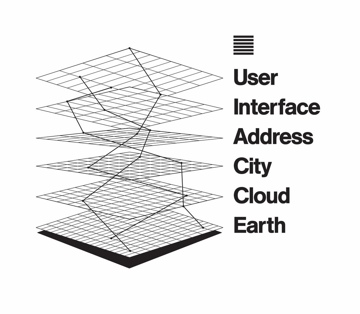 The Stack diagram from a presentation by Benjamin Bratton. Credit: Benjamin Bratton