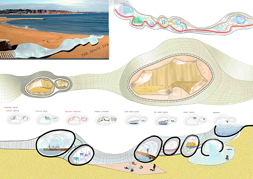 WATER CELLS_COMPETITION_2009