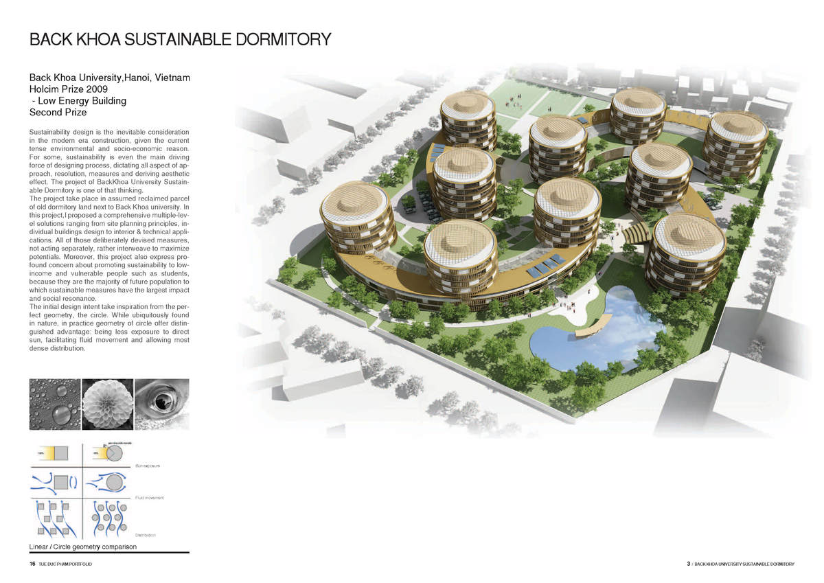 Back Khoa Sustainable Dormitory Tue Pham Archinect