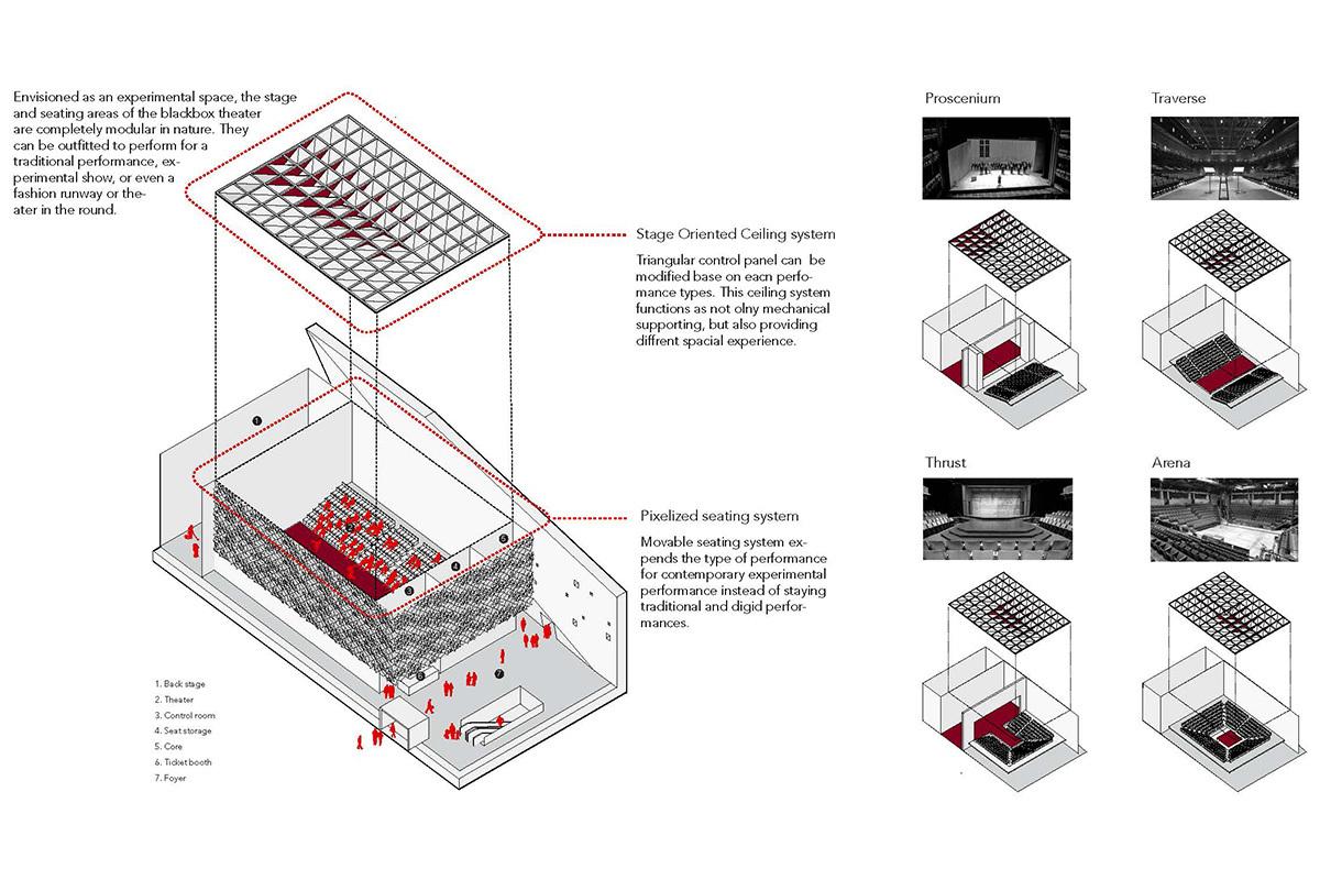 Small Theater blackbox diagram (Image: H Architecture & Haeahn Architecture)