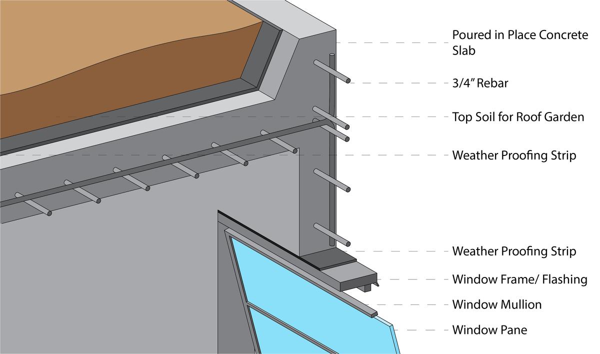 Roof Garden Detail