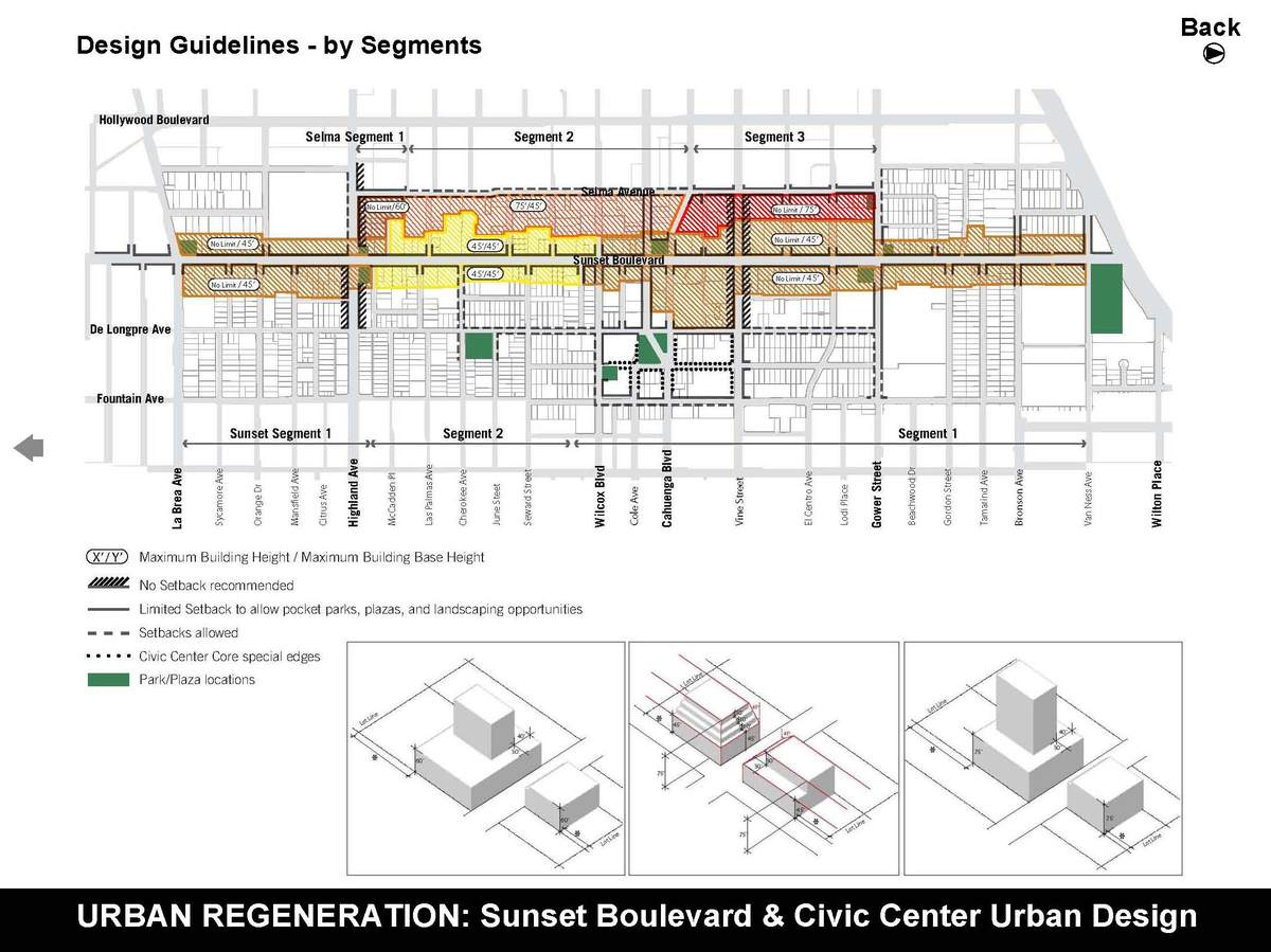 Sunset Boulevard Amp Civic Center Urban Design Plan