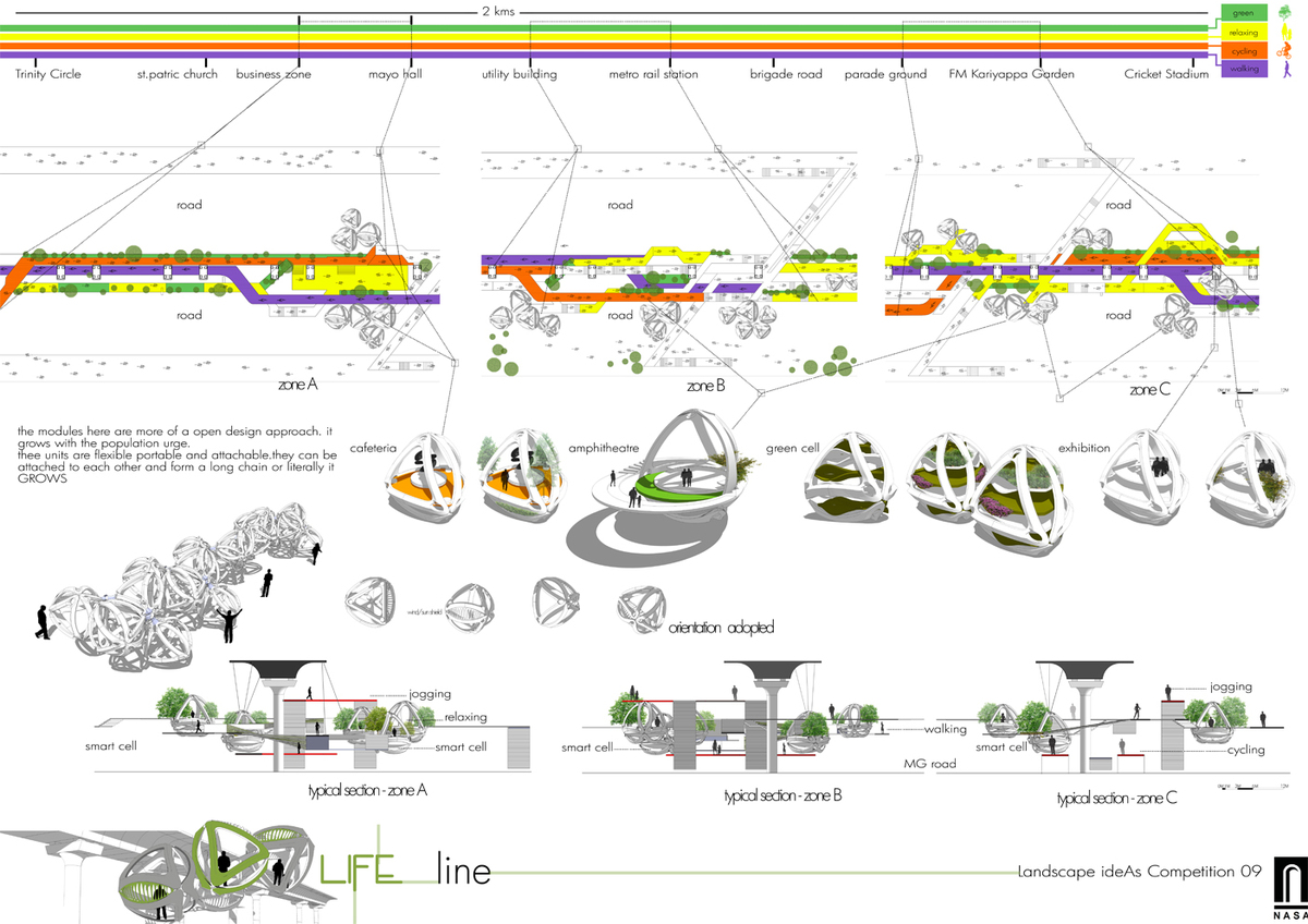 Landscape Architecture Student Design Competitions | Small Front Yard  Landscape Ideas