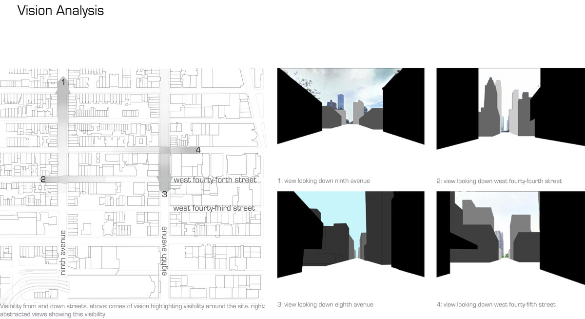 diagram of how one views openings or changes occurring on the street