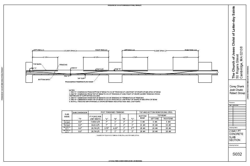 Longitudinal Section of the Slab