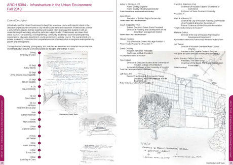 Texas Tech University Urban Design catalogue via Chelsea Serrano-Piche