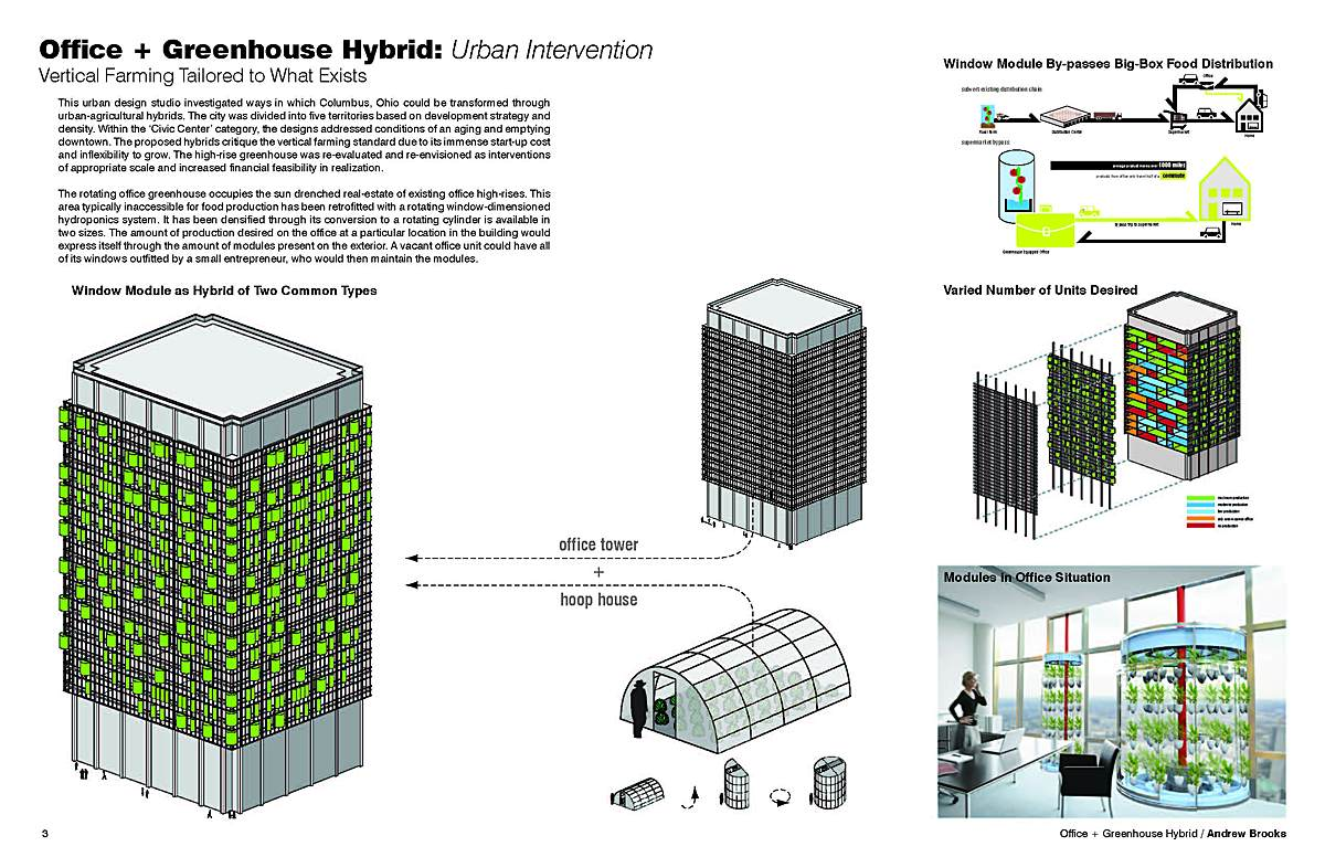 Agricultural / Urban Hybrids - 1 / 2