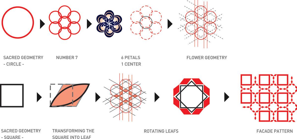 Diagram, pattern facade (Image: Maden&Co)