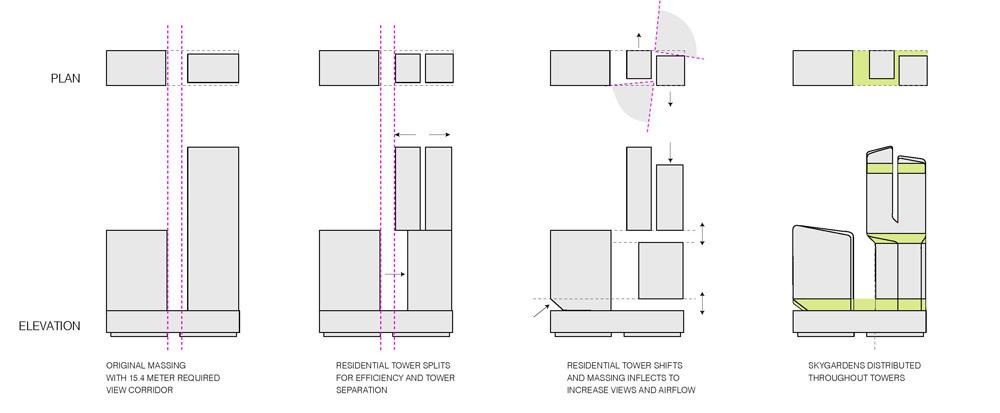 Concept diagram, massing (Image: UNStudio)