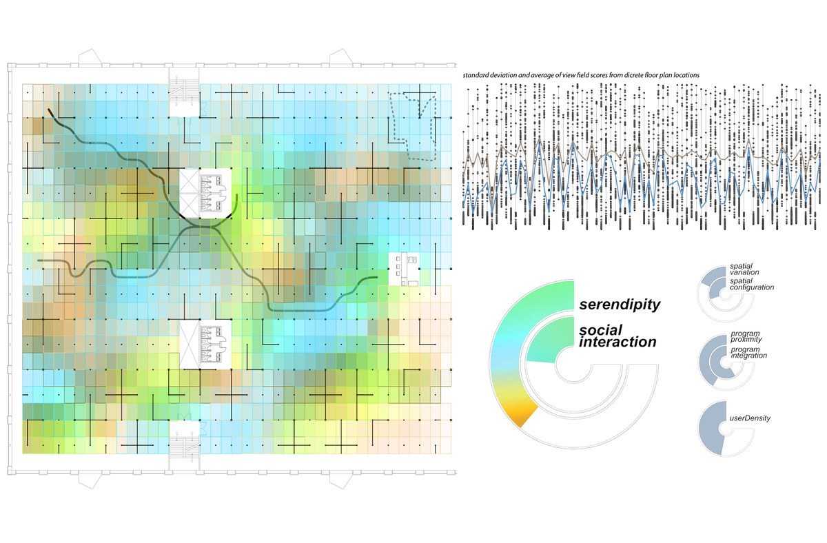 """Measurement of social interaction in relation to spatial layout."""" Developed by Lorenzo Villaggi and Carlo Bailey for C-BIP 2014, studio at Columbias GSAPP. Image courtesy of Carlo Bailey & Lorenzo Villaggi"""
