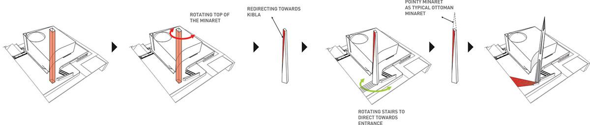 Diagram, minaret (Image: Maden&Co)