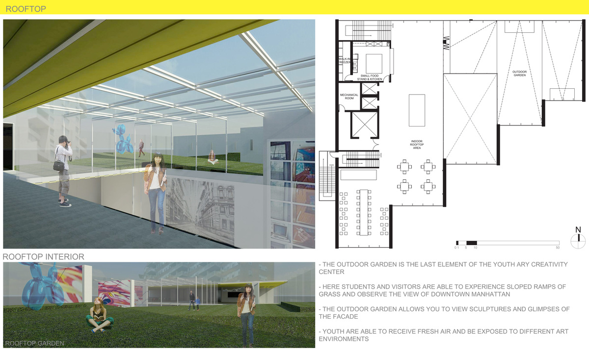 thesis on interior designing project