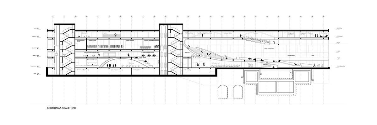 Section AA (Image: HELLO WORLD!)