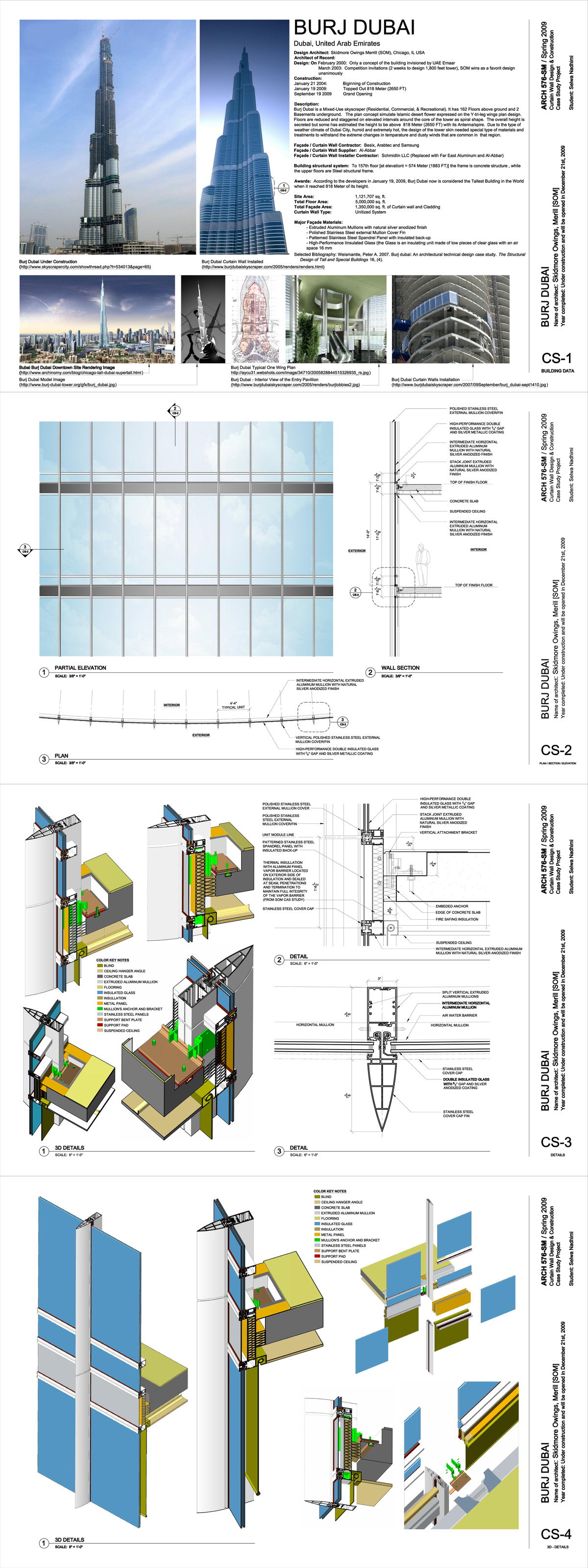 MASTERS IN ARCHITECTURE_CURTAIN WALLS CASE STUDY PROJECT