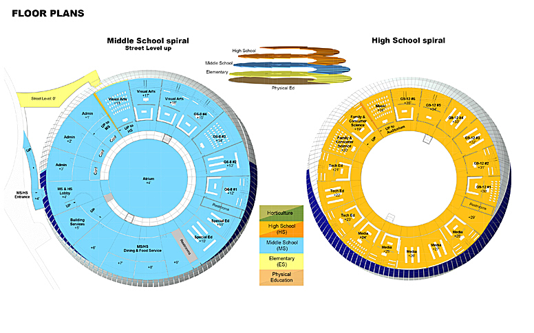 Campus International School proposal, Middle and lower High schools floor plans.