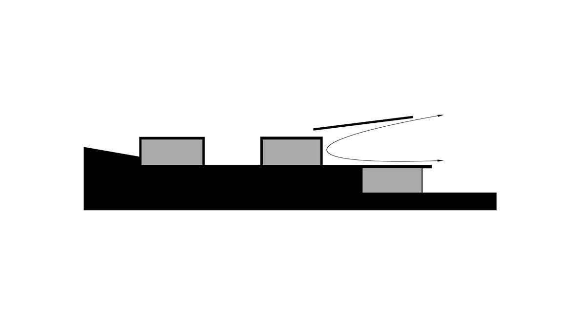 Section Diagram